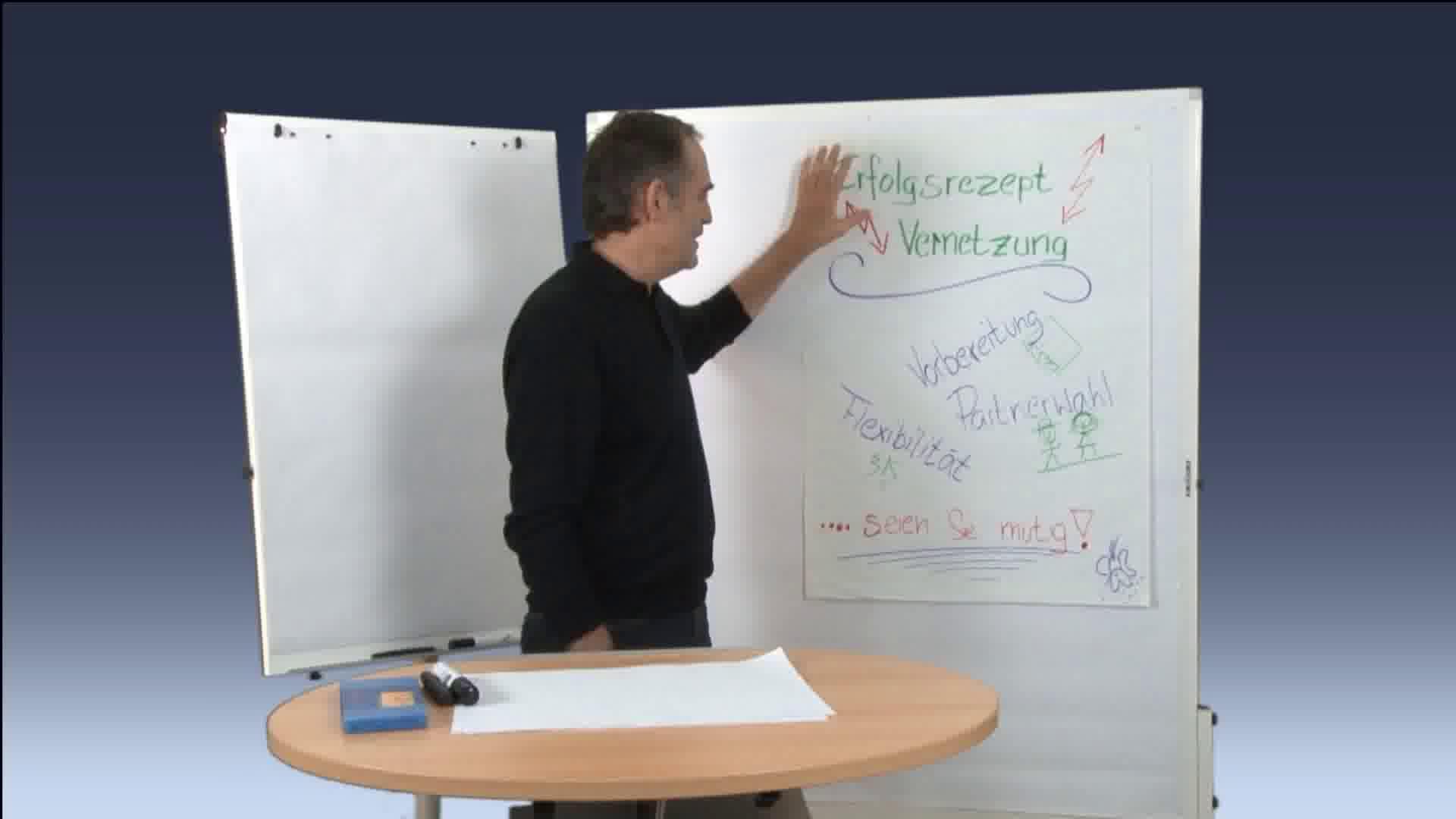 Einfach und wirkungsvoll visualisieren mit Axel Rachow