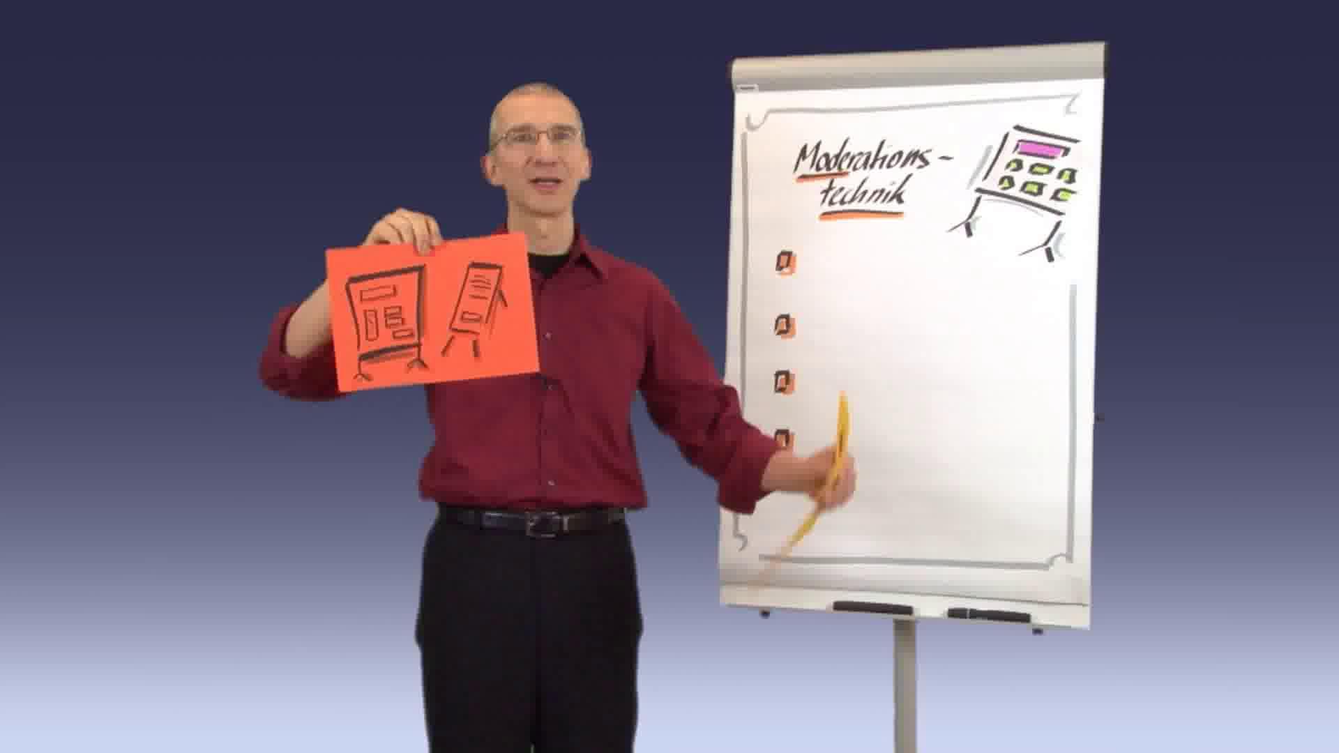 Link Strategische Moderation von Gruppen und Teams